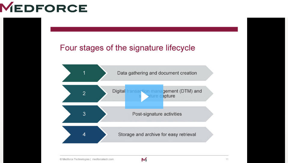 E-Signature in Healthcare - Completing the Paperless Office Webinar Recording